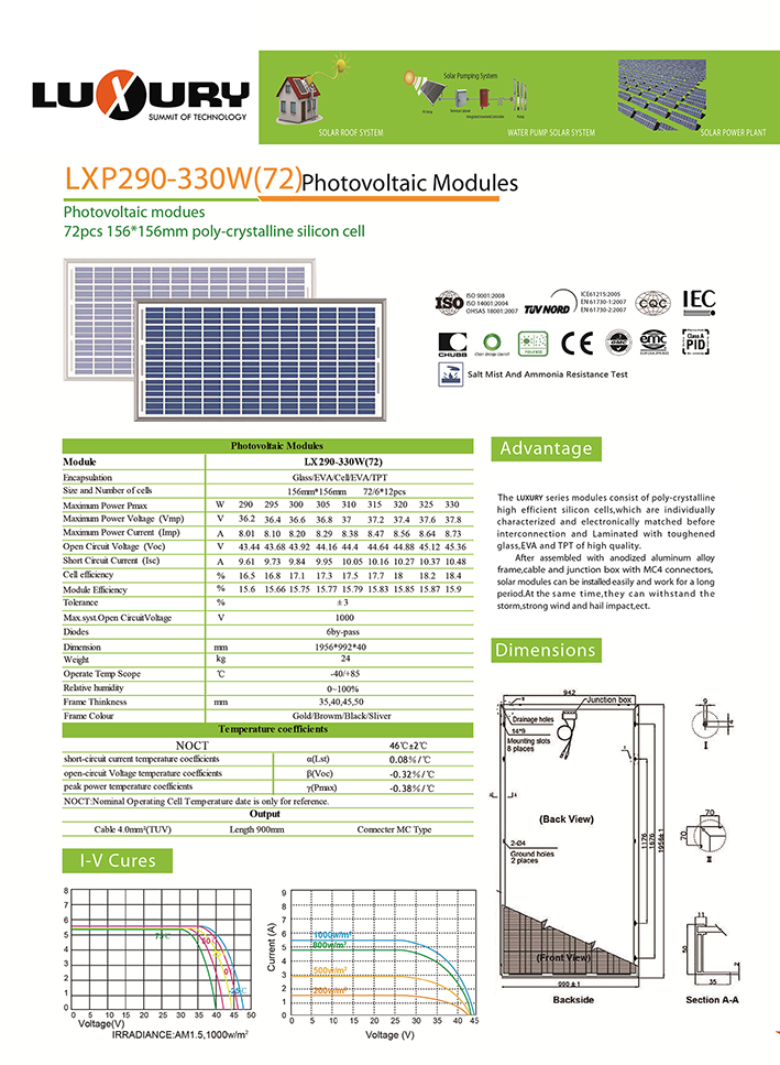 POLY-CRYSTALLINE SOLAR PANELS LXP290 - 330 Watt